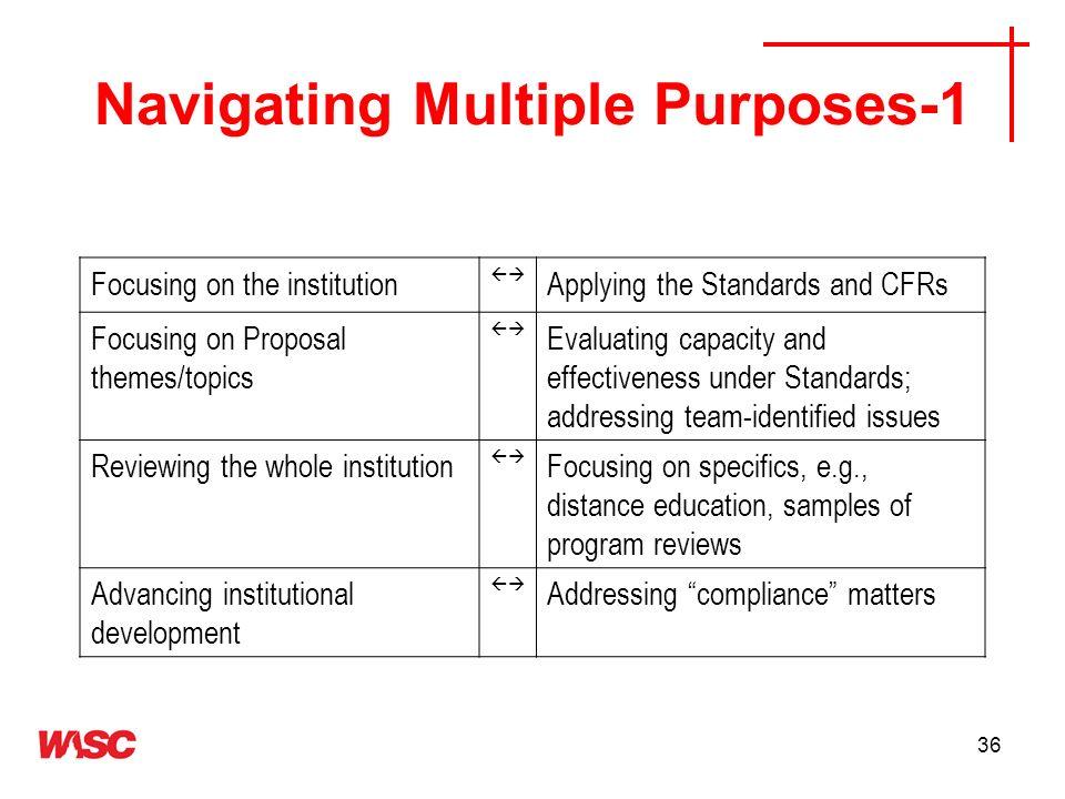 Navigating Multiple Purposes-1