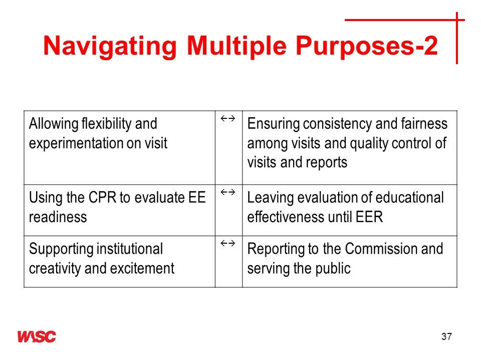 Navigating Multiple Purposes-2