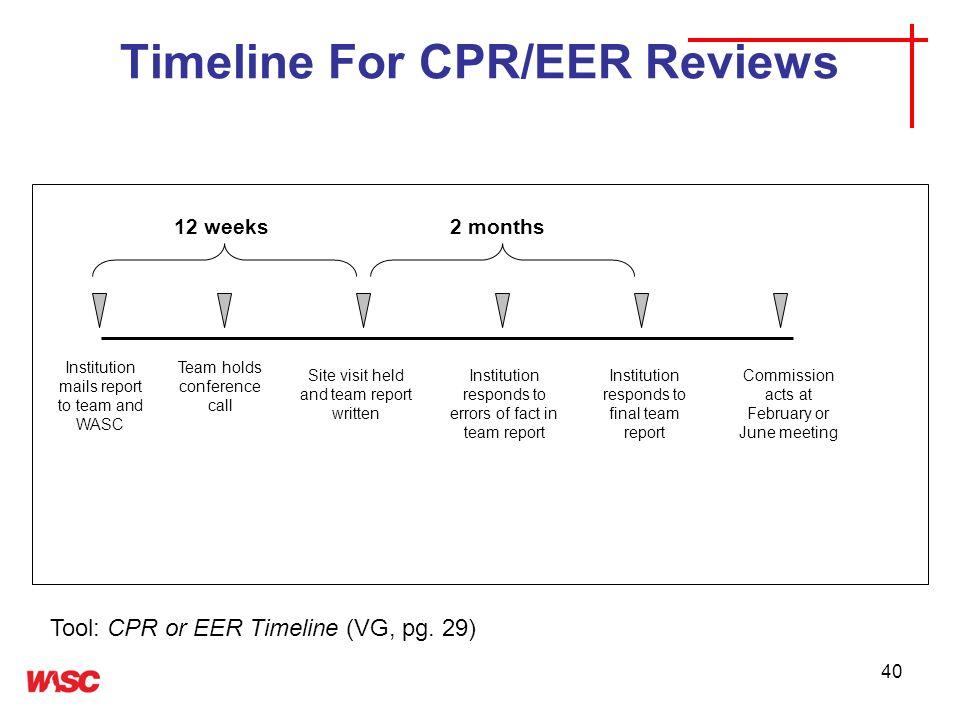 Timeline For CPR/EER Reviews