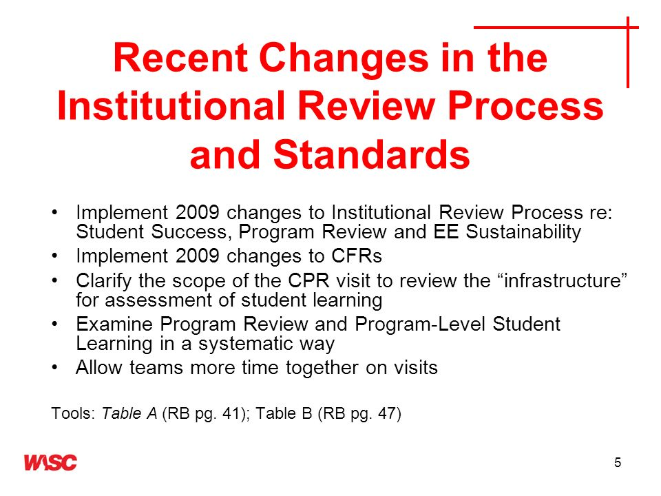 Recent Changes in the Institutional Review Process and Standards