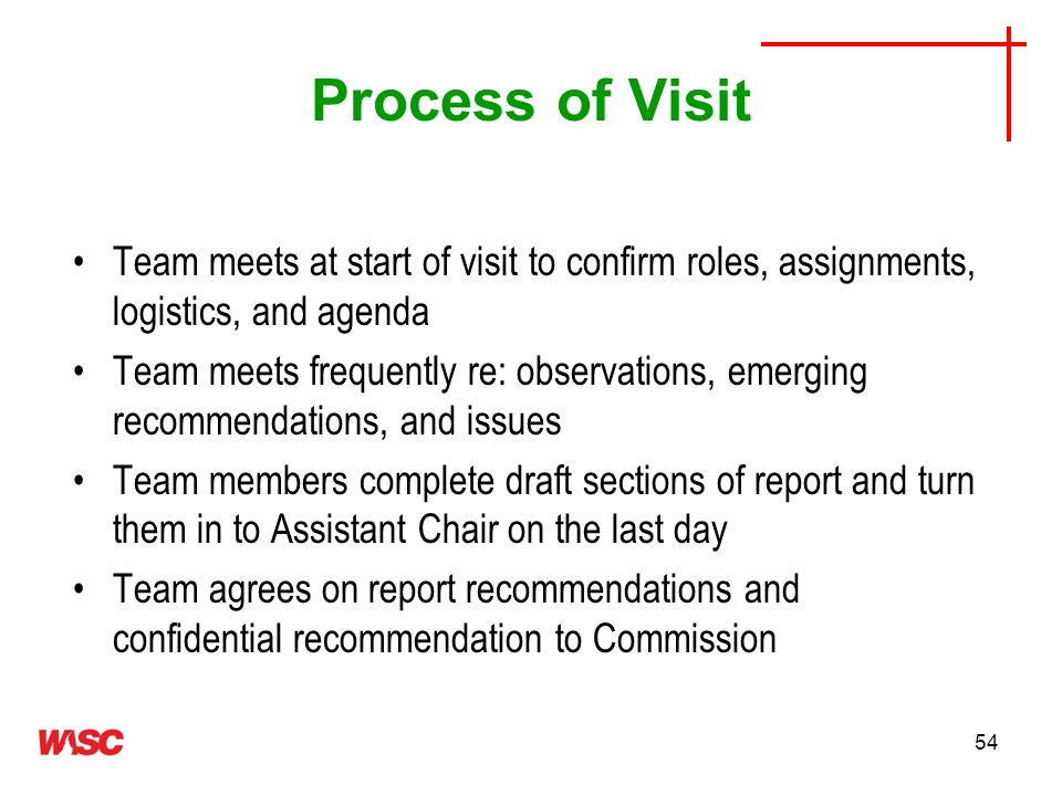 Process of Visit Team meets at start of visit to confirm roles, assignments, logistics, and agenda.