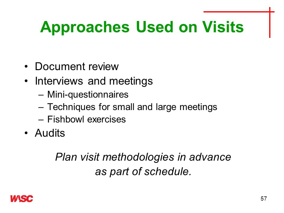 Approaches Used on Visits
