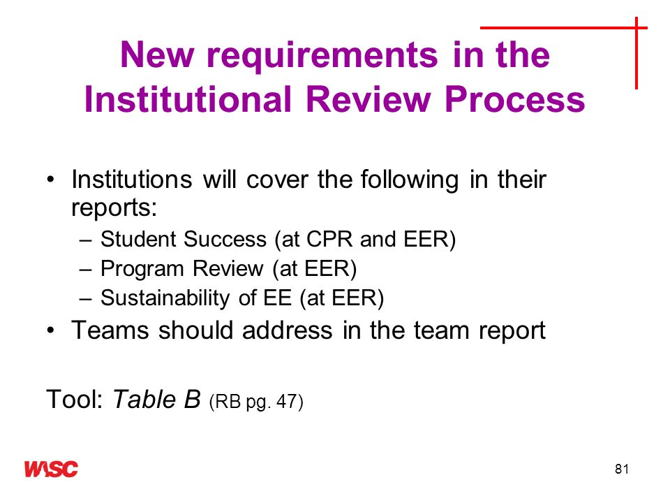New requirements in the Institutional Review Process