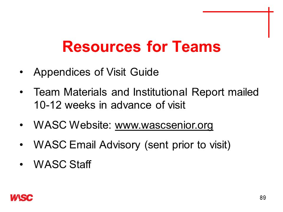 Resources for Teams Appendices of Visit Guide