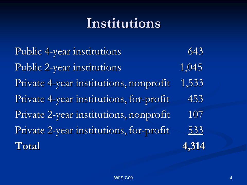 Institutions Public 4-year institutions 643