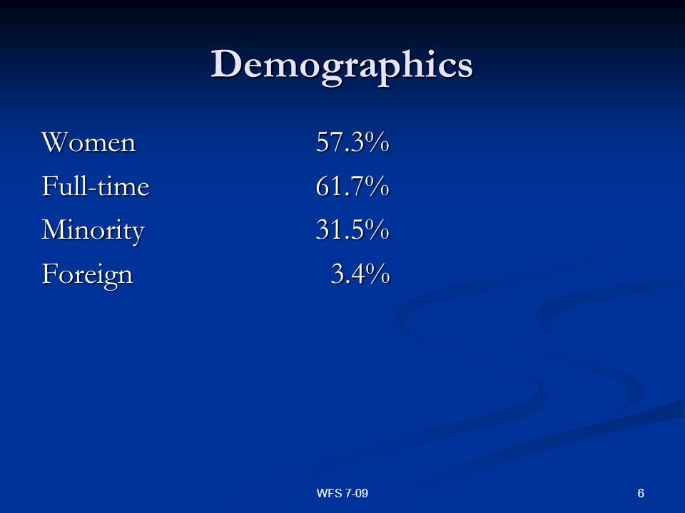 Demographics Women 57.3% Full-time 61.7% Minority 31.5% Foreign 3.4%