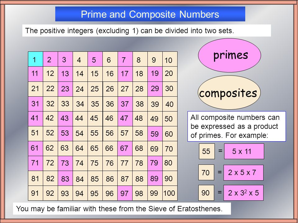 prime numbers divide What is a prime number learn to factor a number as a product of prime numbers is there a last prime.