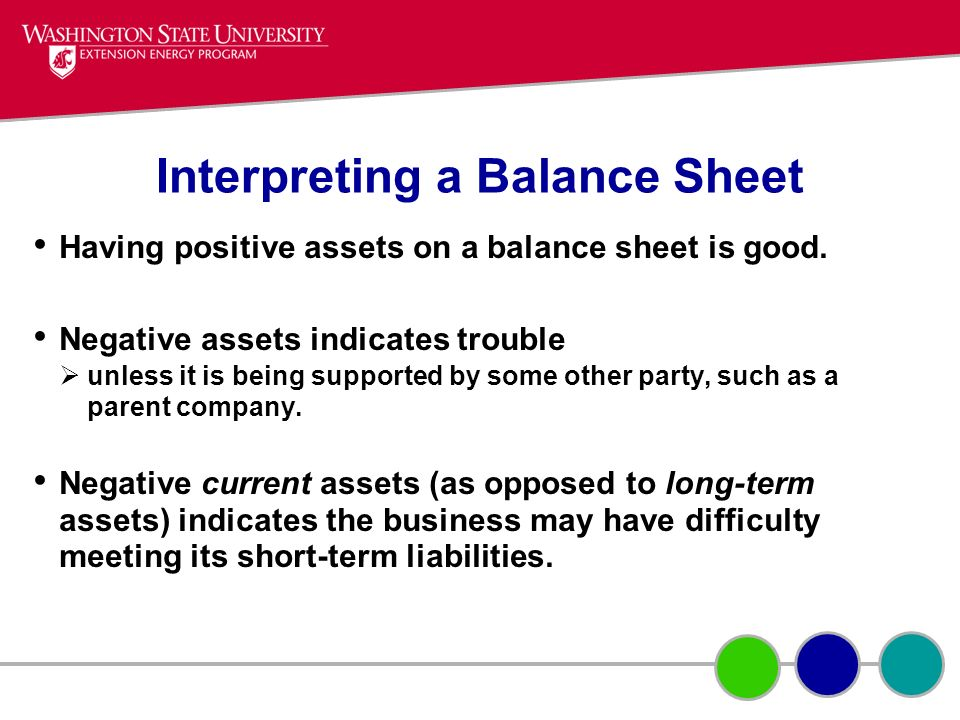 Interpreting a Balance Sheet