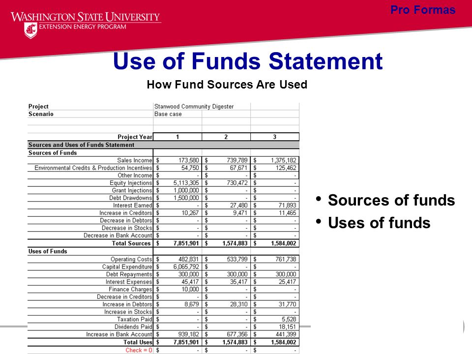 Use of Funds Statement Sources of funds Uses of funds Pro Formas