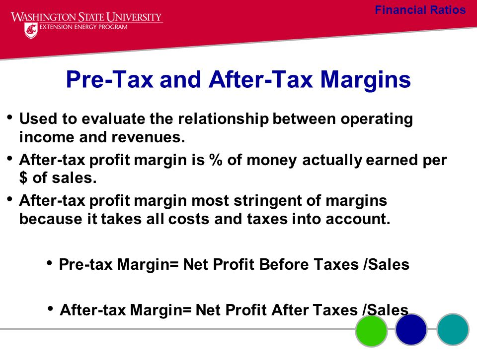 Pre-Tax and After-Tax Margins