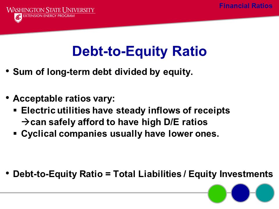 Debt-to-Equity Ratio Sum of long-term debt divided by equity.