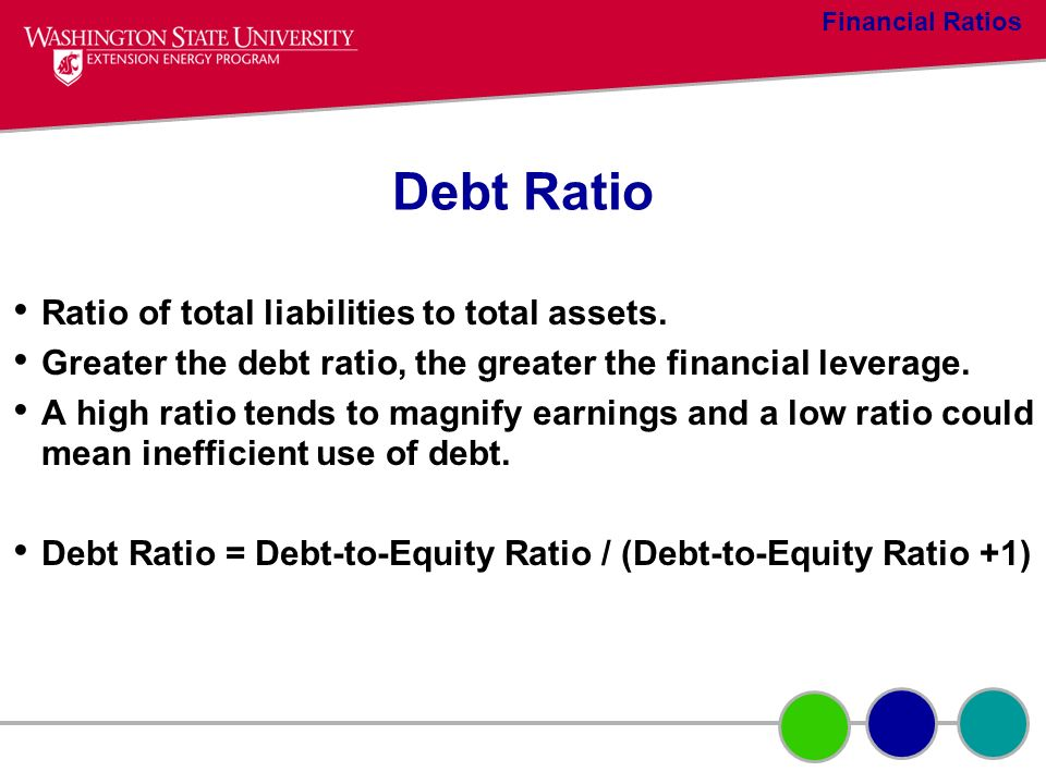 Debt Ratio Ratio of total liabilities to total assets.