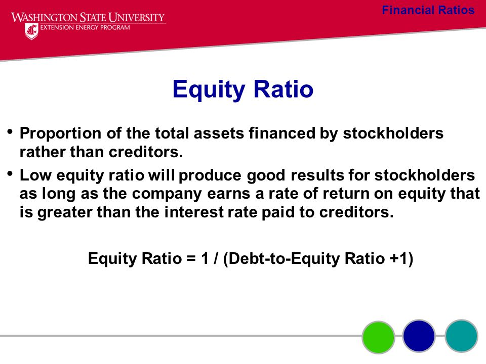 Equity Ratio = 1 / (Debt-to-Equity Ratio +1)