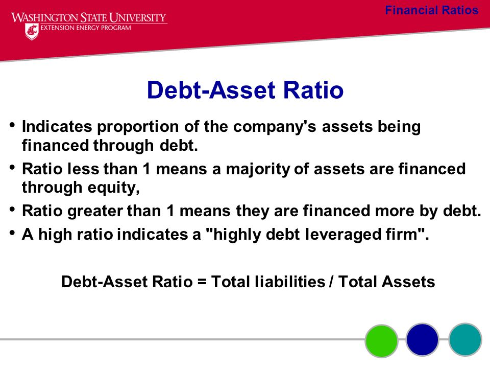 Debt-Asset Ratio = Total liabilities / Total Assets