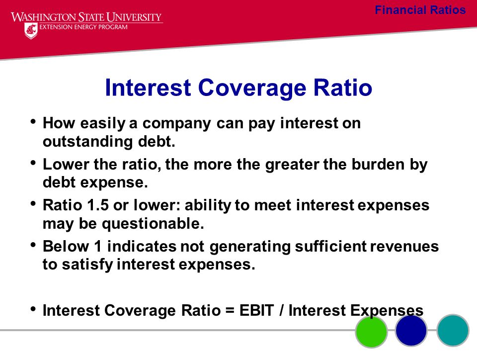 Interest Coverage Ratio