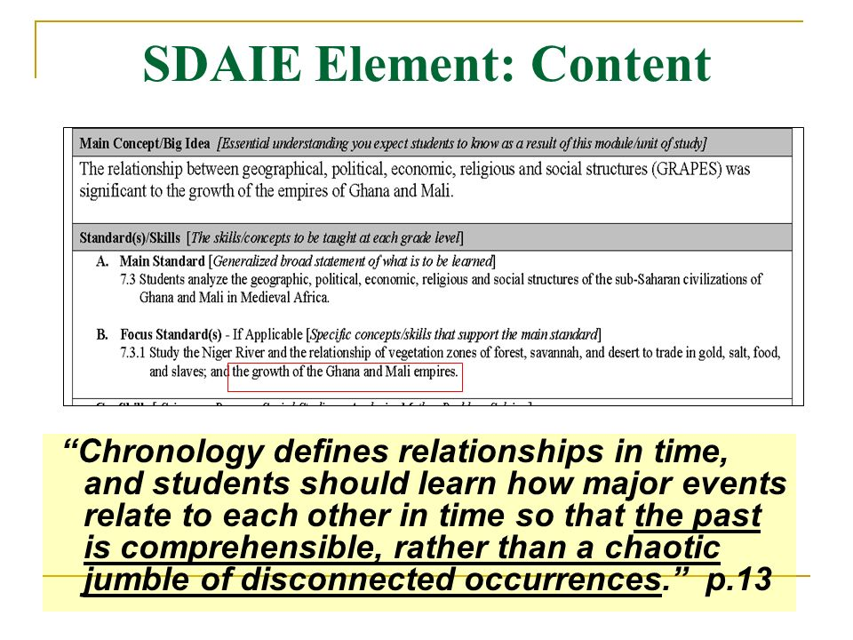 Sdaie Lesson Plan Template 28 Images Sdaie Lesson Plan Template