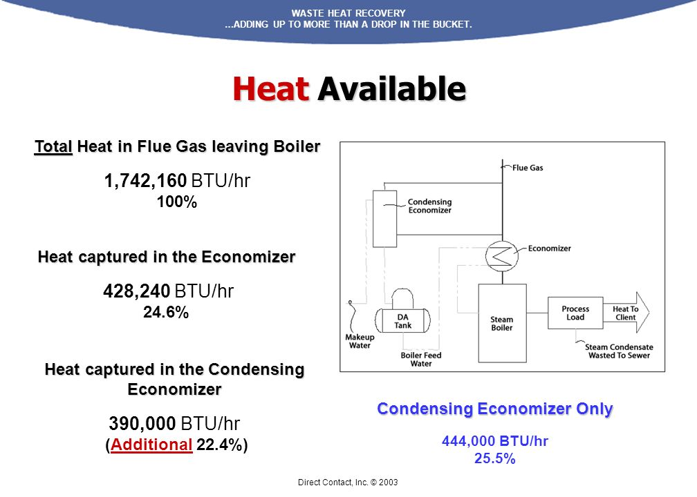 Heat Available 1,742,160 BTU/hr 390,000 BTU/hr
