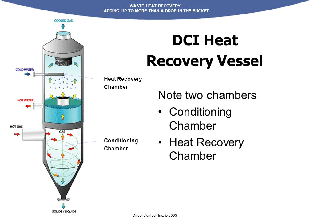 DCI Heat Recovery Vessel