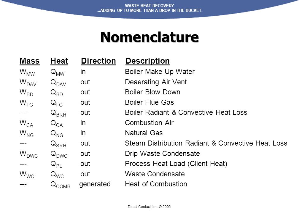 Nomenclature Mass Heat Direction Description