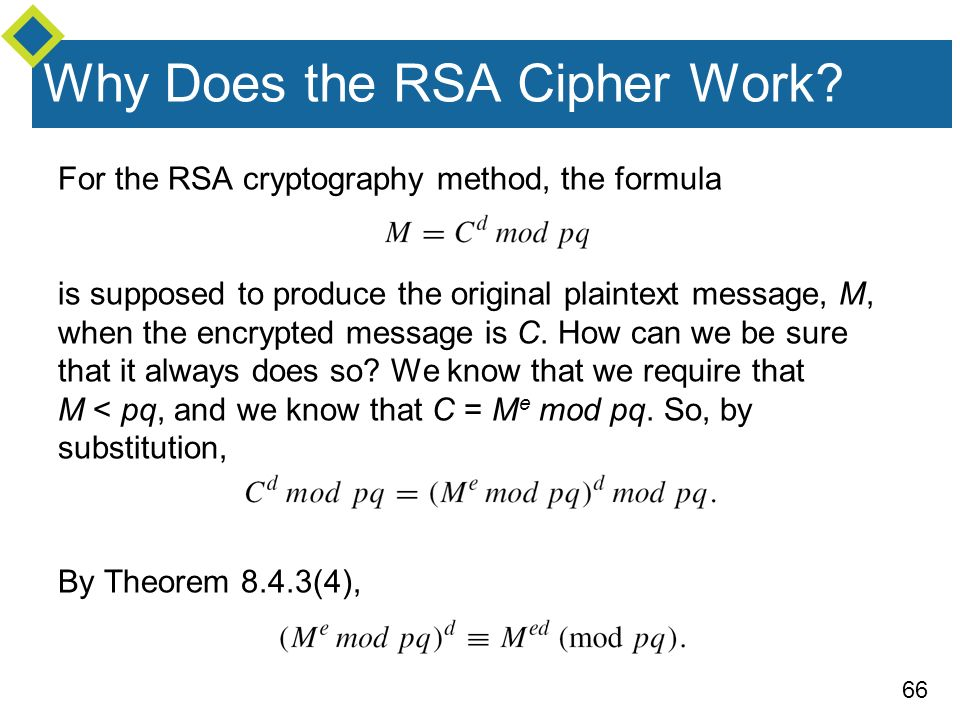 Why Does the RSA Cipher Work