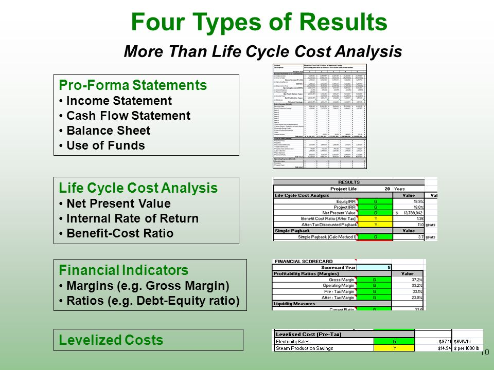 Four Types of Results More Than Life Cycle Cost Analysis