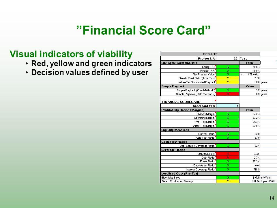 Financial Score Card