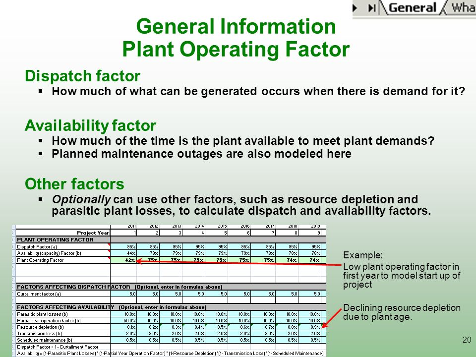 Plant Operating Factor