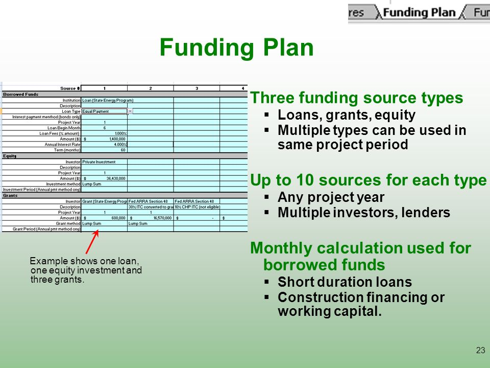 Funding Plan Three funding source types Up to 10 sources for each type