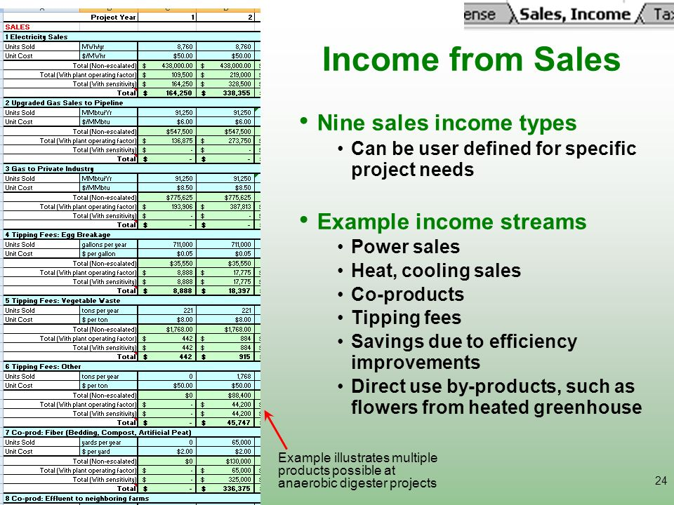 Income from Sales Nine sales income types Example income streams
