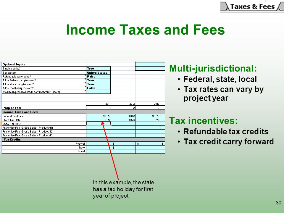 Income Taxes and Fees Multi-jurisdictional: Tax incentives: