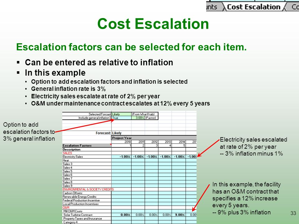 Cost Escalation Escalation factors can be selected for each item.