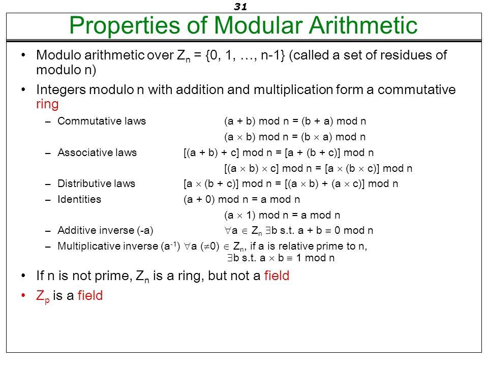 Ring Addition Multiplication Modulo