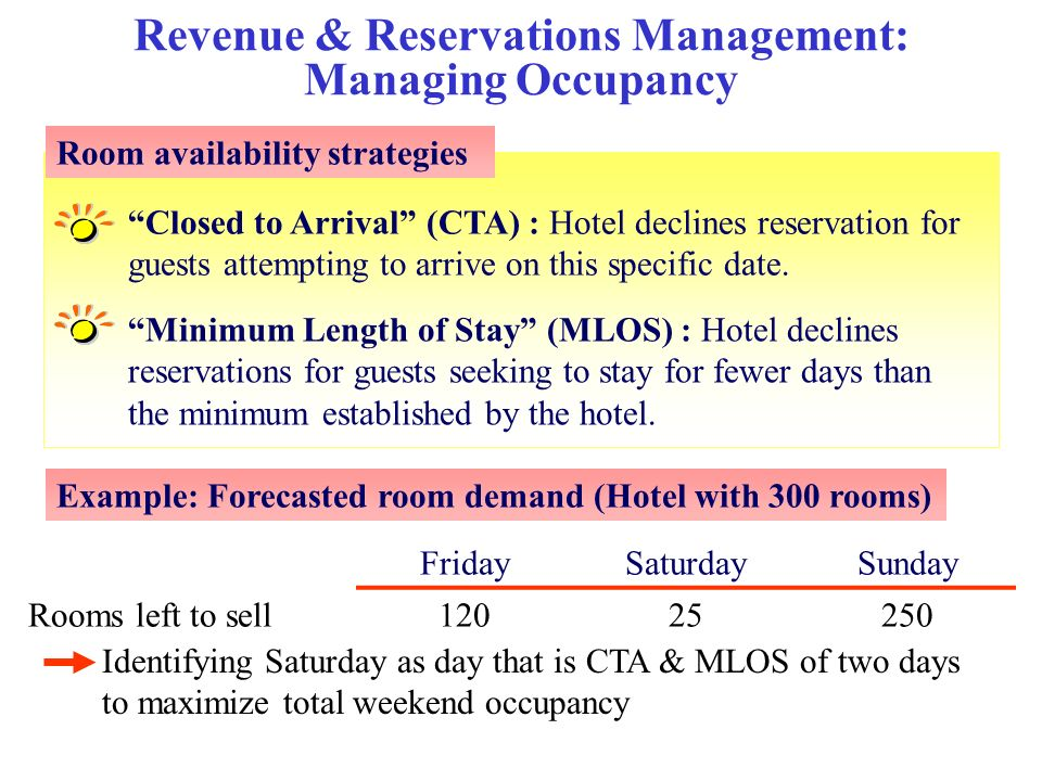 hotel yield management case study