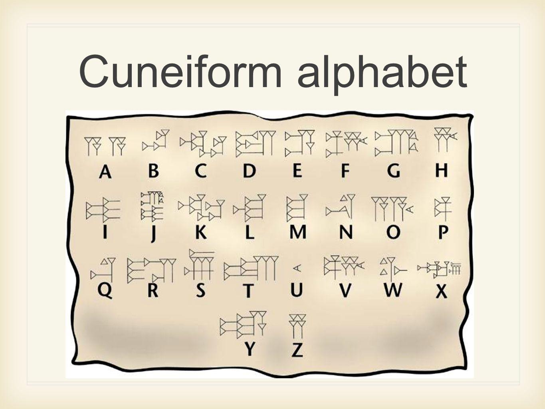 Sumerian Cuneiform Writing Alphabet Worksheet