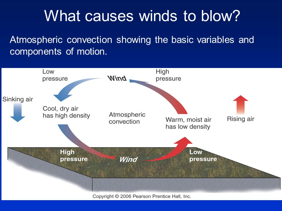 Wind and Deserts Dust blowing over the Atlantic - ppt download