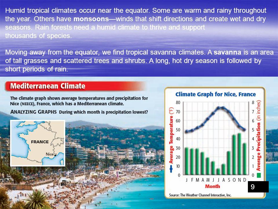Humid tropical climates occur near the equator