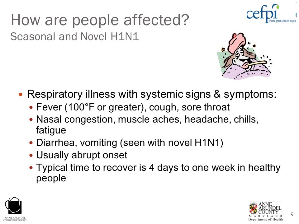 How are people affected Seasonal and Novel H1N1