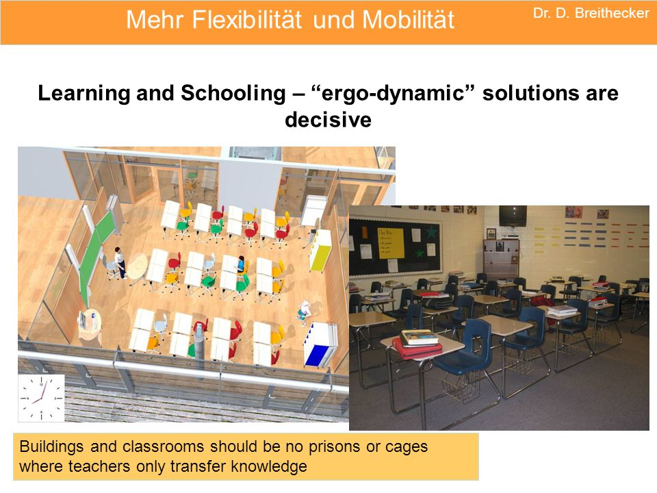 Learning and Schooling – ergo-dynamic solutions are decisive
