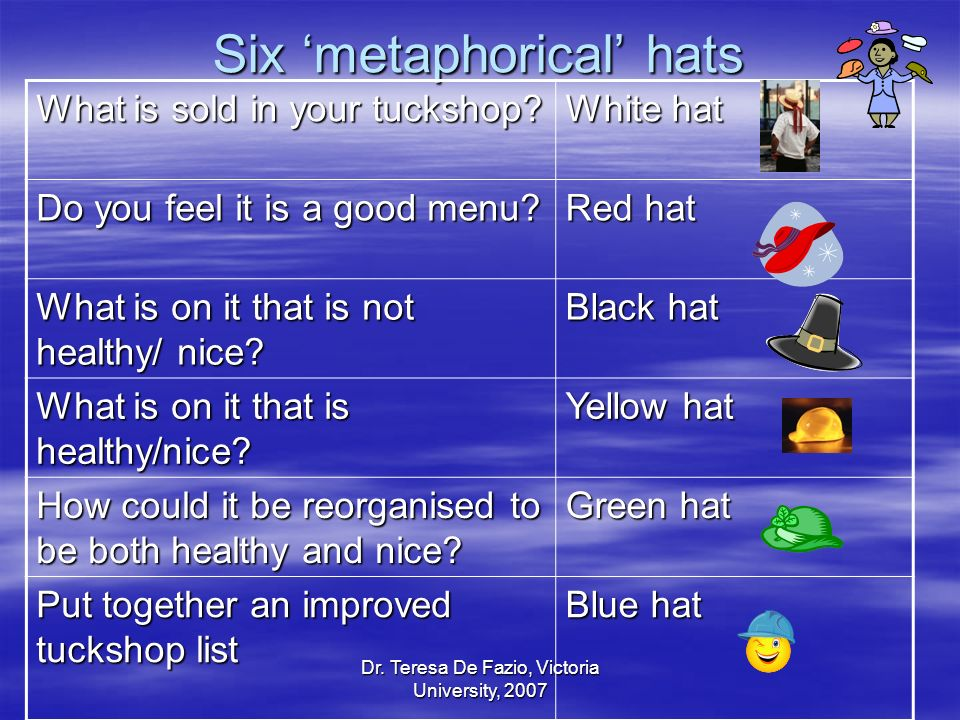 Six 'metaphorical' hats