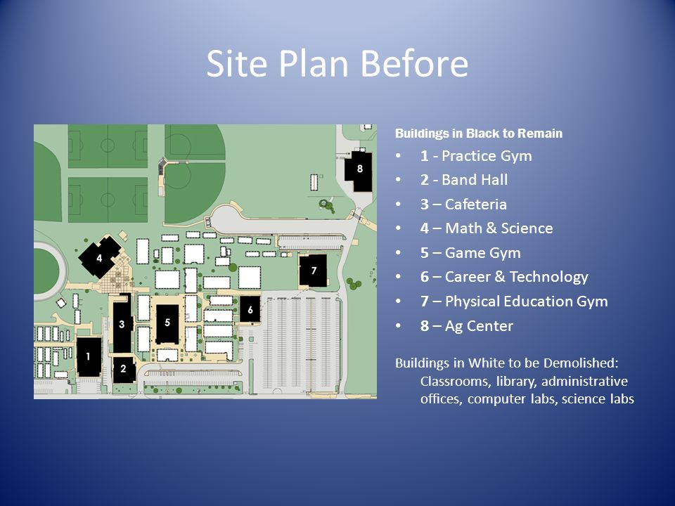 Site Plan Before 1 - Practice Gym 2 - Band Hall 3 – Cafeteria