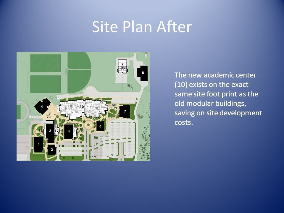Site Plan After The new academic center (10) exists on the exact same site foot print as the old modular buildings, saving on site development costs.