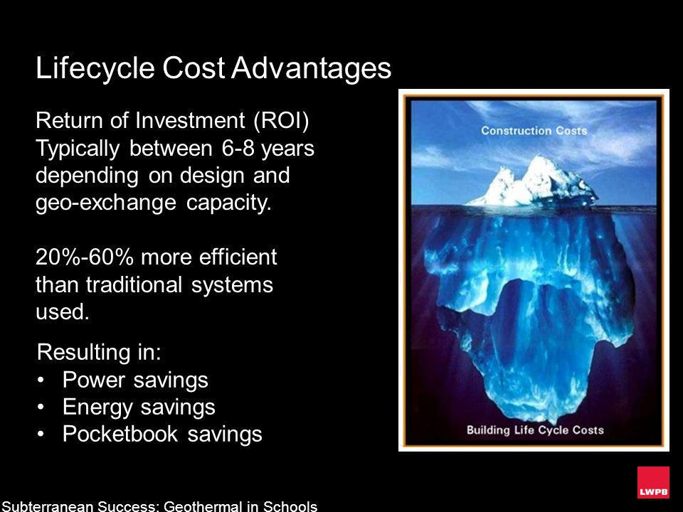 Lifecycle Cost Advantages