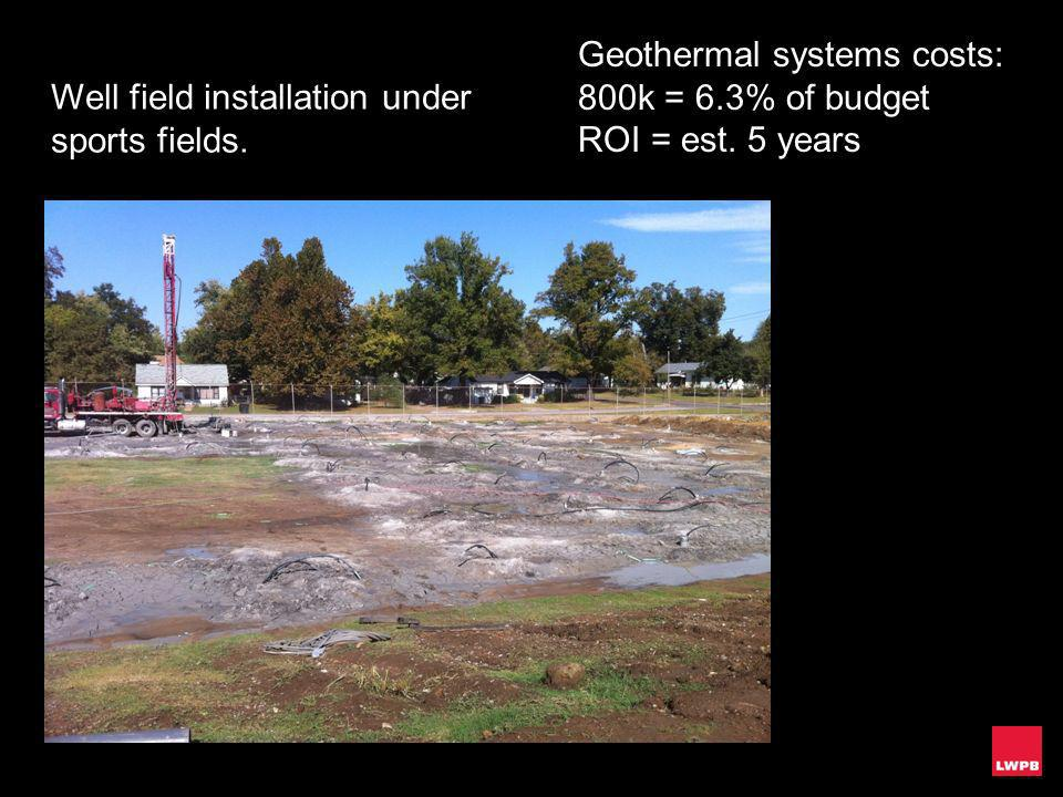 Geothermal systems costs: