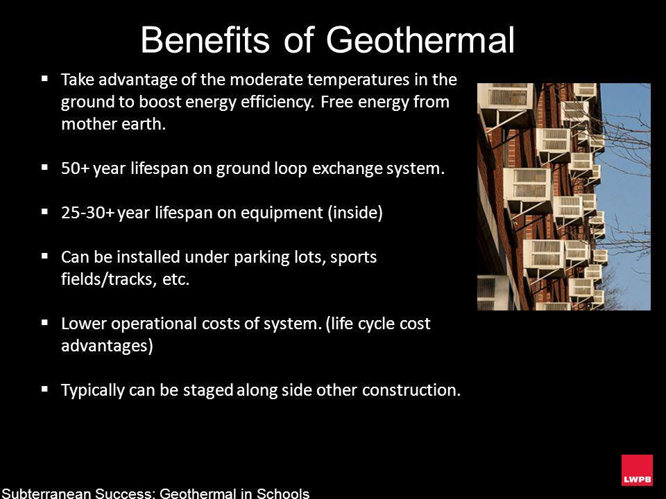 Benefits of Geothermal