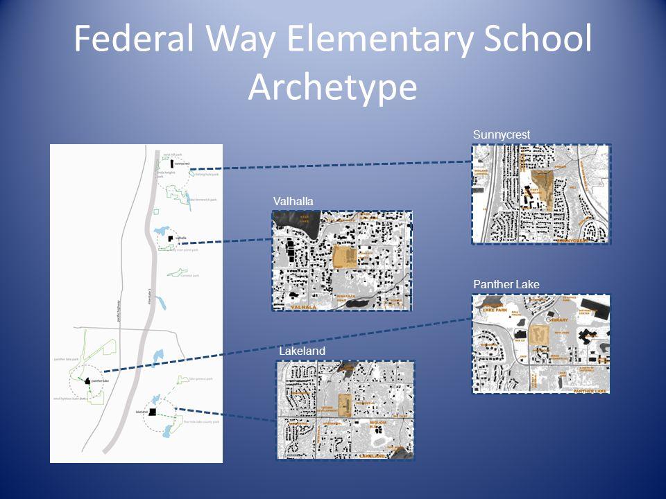 Federal Way Elementary School Archetype