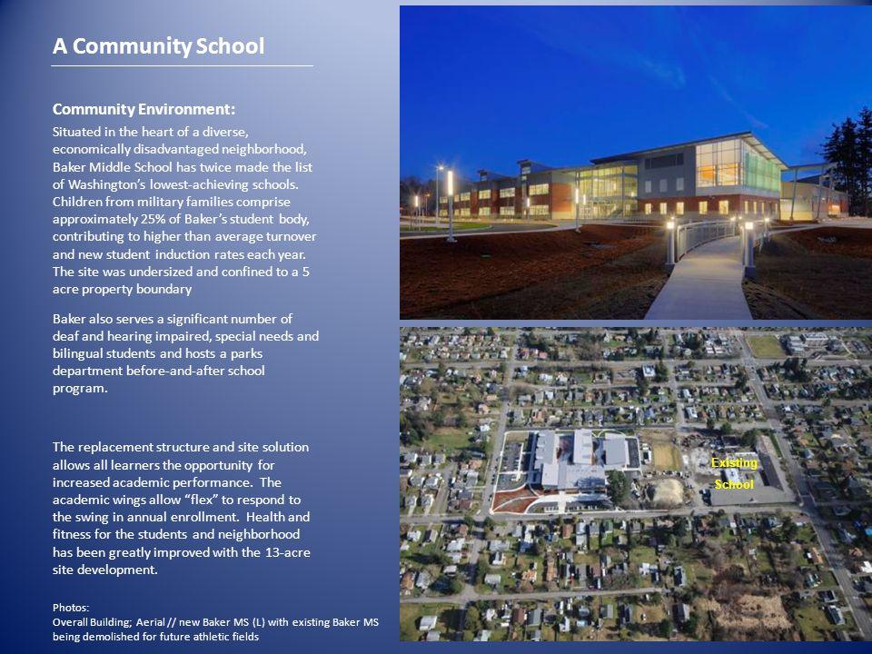 A Community School Community Environment: