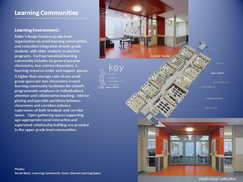 Learning Communities Learning Environment: