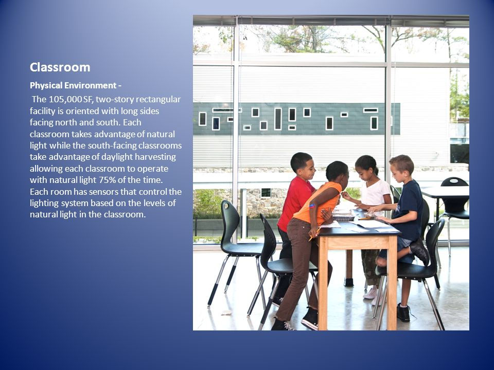 IMAGE Classroom Physical Environment -