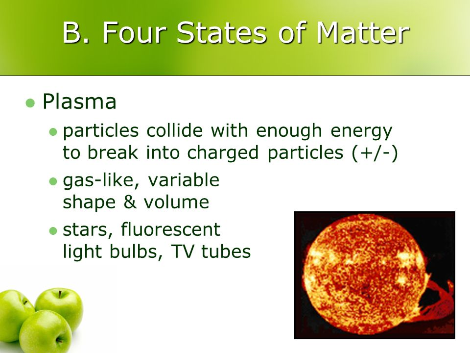 B. Four States of Matter Plasma