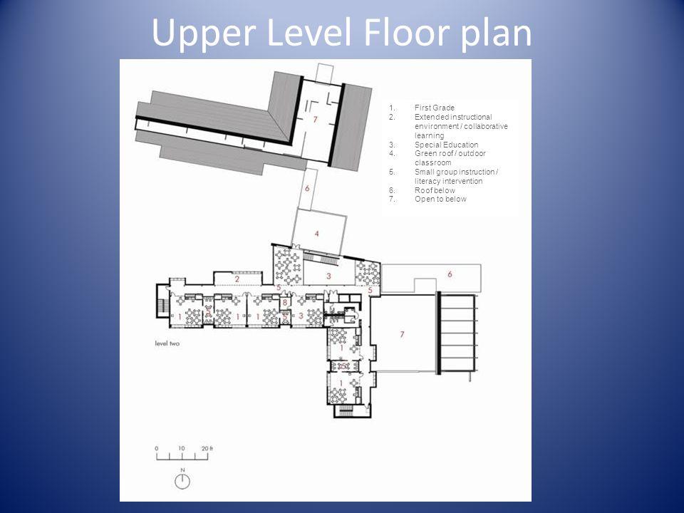 Upper Level Floor plan First Grade